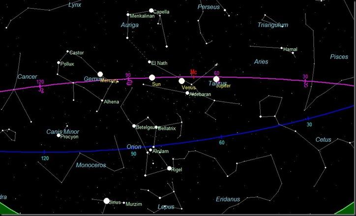 stars 12 Jul 12