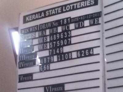KERALA LOTTERY RESULT 3-12-2012 WIN WIN W 181