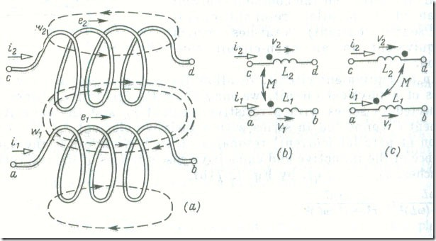 Operation of a Single-Phase Transformer 2