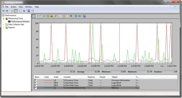 Performance Monitor_2012-04-15_13-25-14