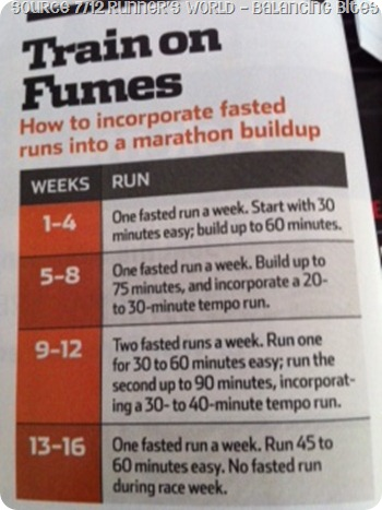 Train on Fumes from Runner's World