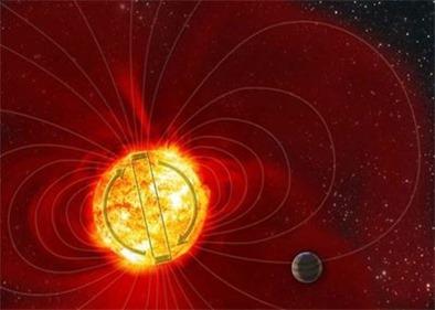 ilustração da reversão de campo magnético em estrela