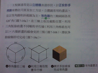 用来控制电路电流量的电子元件是(a)电阻器(b)电容器(c)电感器