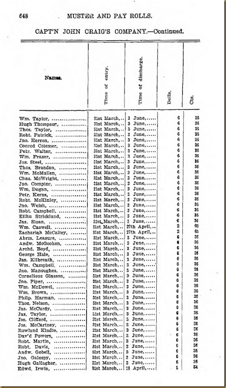 Edward Irwin Series 6, Volume V, Page 648