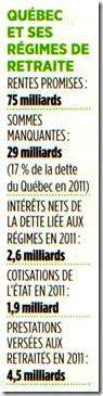 Québec et et ses régimes de retraites