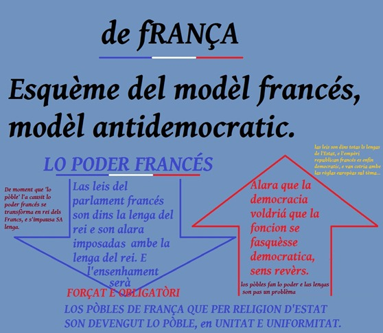 modèl francés