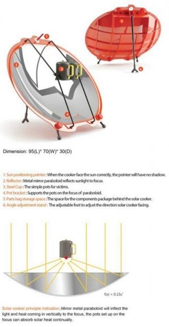 Yanko-Design-cocina-solar