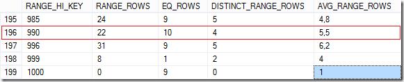 DBCC_STATISTICS_01