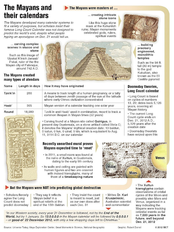 Mayans-And-Their-Calendars,-The-JPG-Resized
