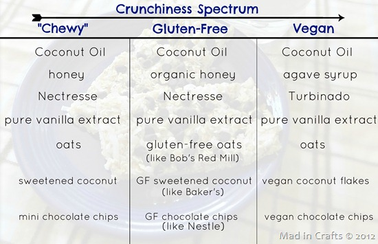 GF and Vegan substitutions