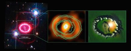 painel mostrando a remanescente de supernova SN 1987A