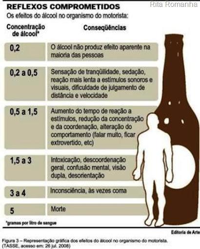 A codificação Kryvyi Rih de alcoolismo