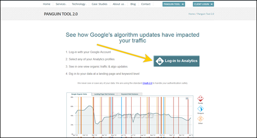 Log-in to Analytics