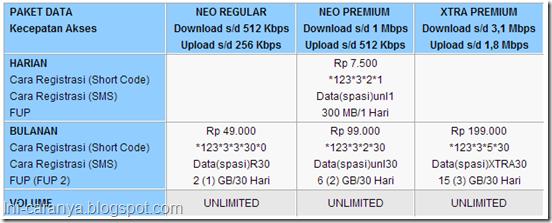 Tarif Internet Smartfren