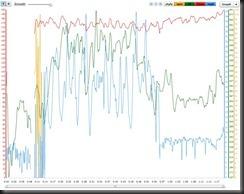 race_graph