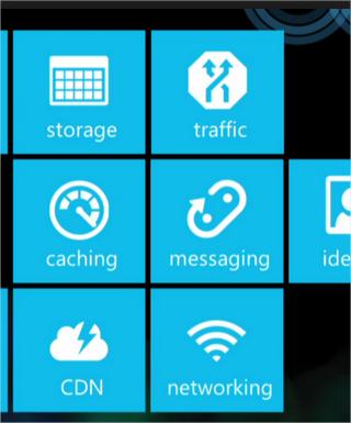 Introducción a la plataforma de la nube de Microsoft, Azure