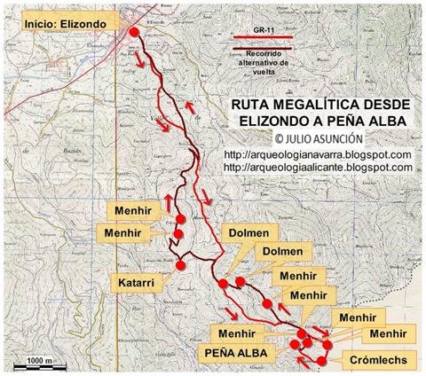 Mapa ruta megalítica de Elizondo a Peña Alba