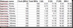 1.20V_table