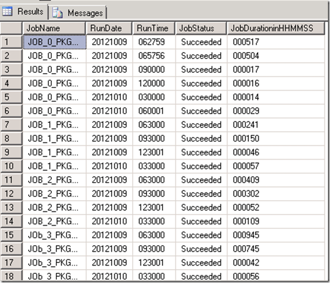 SQL Yoga T-SQL to display job history