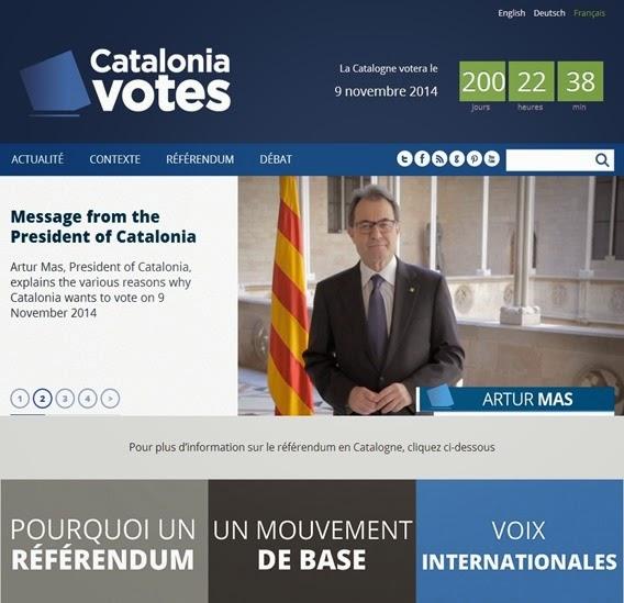 Catalonia Votes