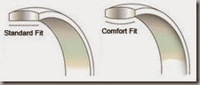 comfort-fit-example