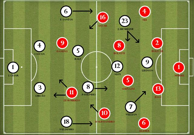 Corinthians 1-0 inter