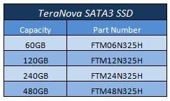 SATA3 TeraNova