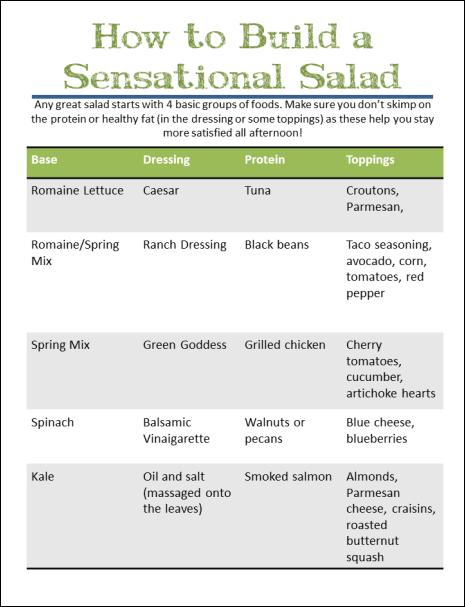 How to Build a Sensational Salad