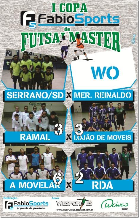 resultados-copafabiosports-wcinco-wesportes-futsal-camporedondo
