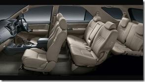 Fortuner SUV Terbaik Toyota FORTUNER VN Turbo interior