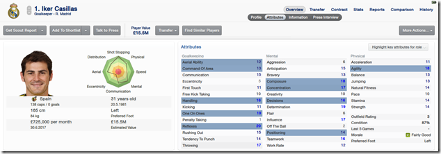 Iker Casillas_ Overview Attributes-2