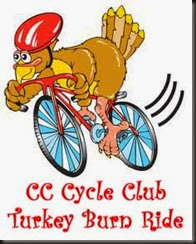 turkeyburnlogo1
