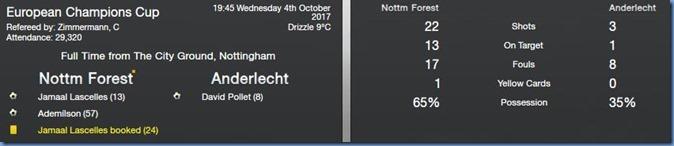 Forest - Anderlecht
