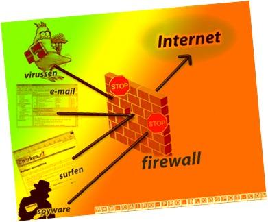 Allow the program to communicate through the firewall السماح لبرنامج بالاتصال عبر جدار حماية