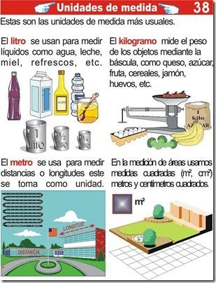 Explicación de las unidades de medida para niños de primaria