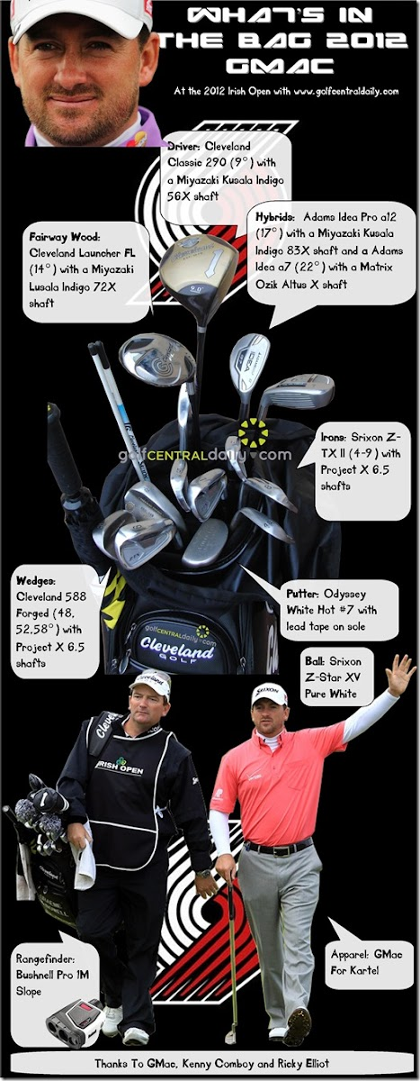 What's In The Bag 2012 Graeme McDowell