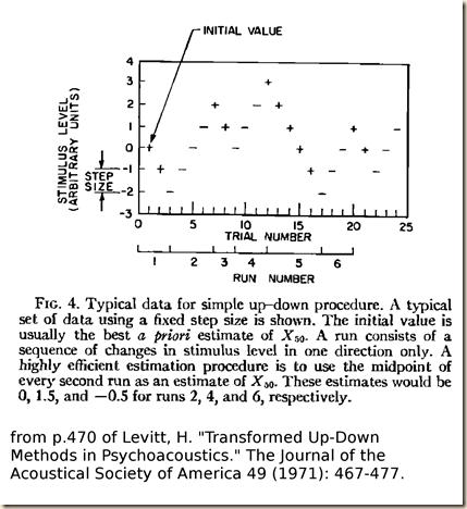 Lewitt.1970.fig4.2_thumb[3]