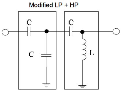 Dual-band LP+HP output-matching network