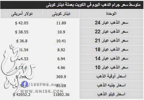 اسعار الذهب الكويت اليوم 26/7/2014 imga7b3d8bade0eb993a