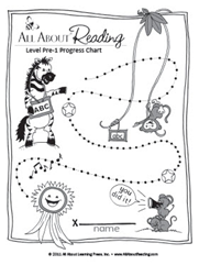 All About Reading progress chart
