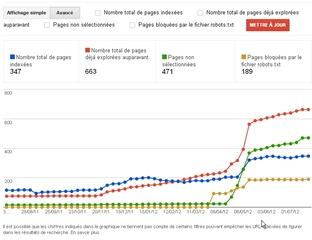 index-state-google-webmaster_3