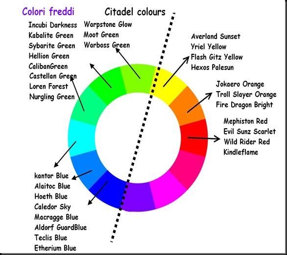 citadel colors 2