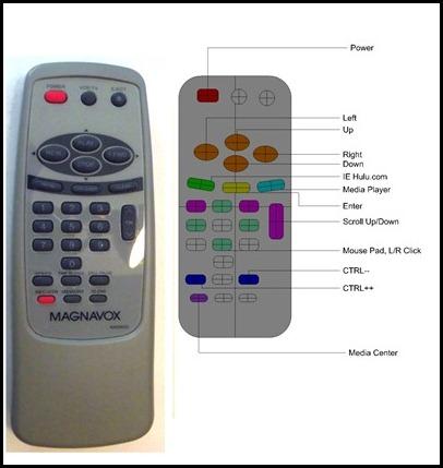 remotemap02