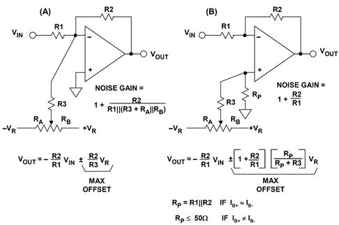 Inverting op amp external offset trim methods