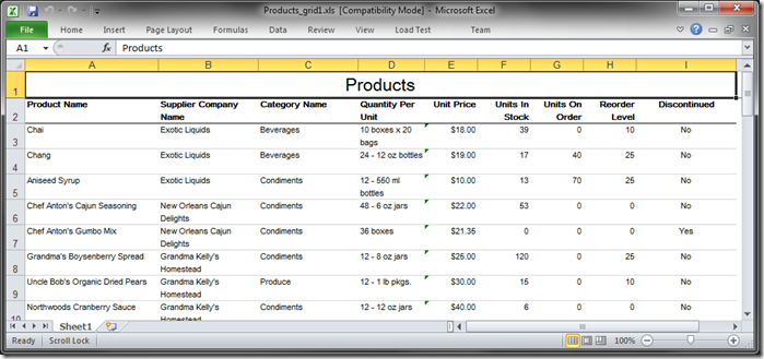 Default Products report in Excel.
