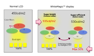 [WMcompLCD1%255B2%255D.jpg]