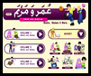 Using technology to teach Arabic