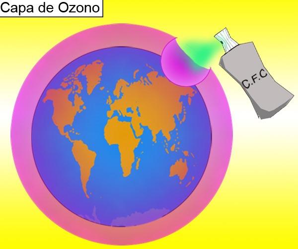 Agujero en la capa de ozono por efectos de los CFC