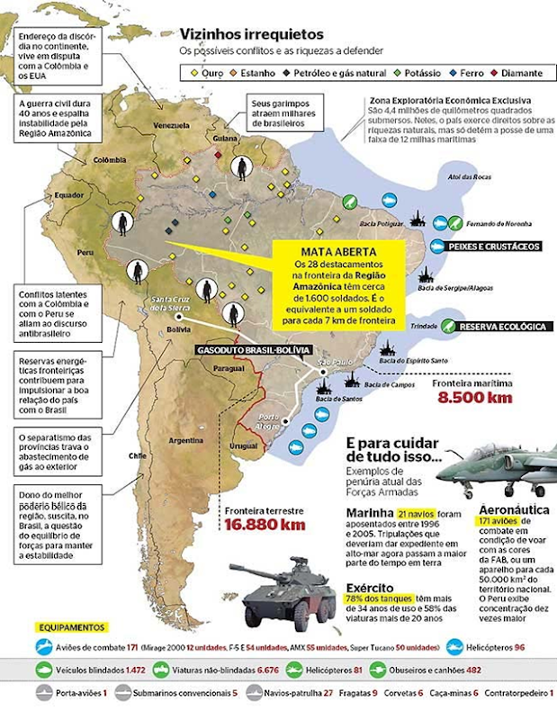 Deployment of Brazil military forces. weapons.technology.youngester.com