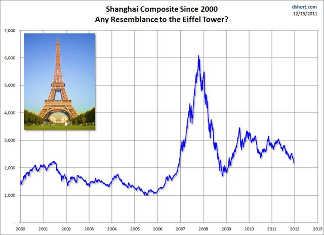 Shanghai-Eiffel-01